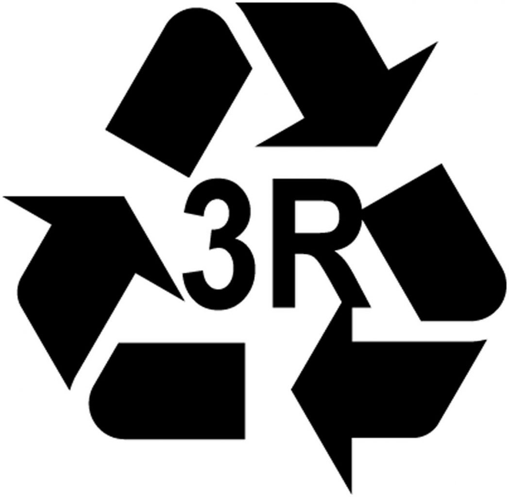Waste Hierarchy; 3Rs of Sustainability.